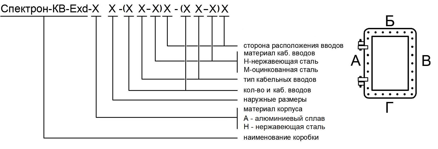 ВЗРЫВОЗАЩИЩЕННАЯ КОРОБКА EXD ИЗ АЛЮМИНИЯ