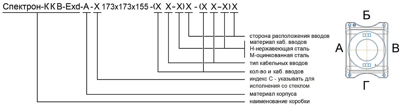 КОРОБКА ВЗРЫВОЗАЩИЩЕННАЯ СПЕКТРОН-ККВ-EXD-А